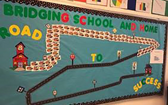 Bulletin-Board-bridging-home-school